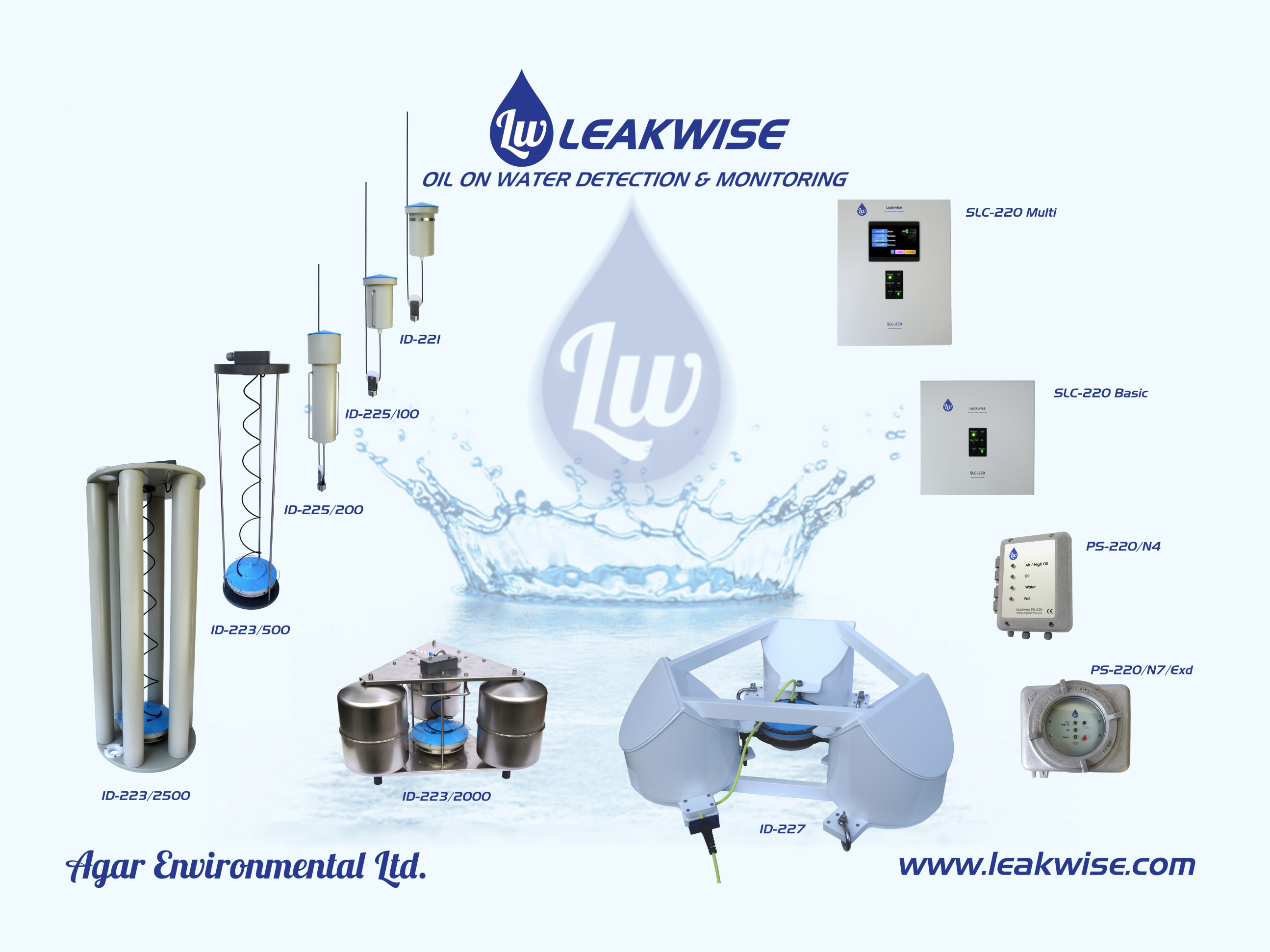 Leakwise poster